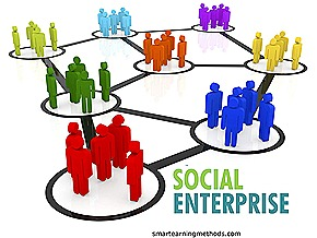 Social Enterprise networks