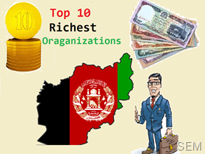 richest-organizations-of-Afghanistan.png