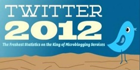 twitter-happenings-in-2012.jpg